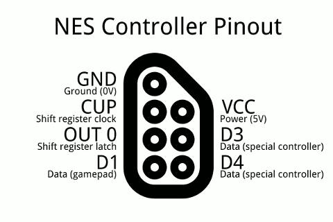 nes controller pinout nintendo nes and snes joystick controller pinout diagram John Deere PTO Diagram at edmiracle.co